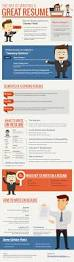 Writing A Resume by The Art Of Writing A Perfect Resume