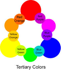 what colors make yellow color tertiary colors tertiary colors pinterest tertiary