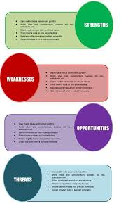 21 best swot analysis template ppt images on pinterest strategic
