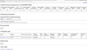 how to set up a multi node hadoop cluster on amazon ec2 part 2