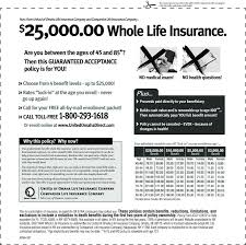 mutual of omaha whole life insurance rates raipurnews