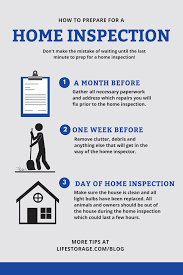 Home Inspector by Home Inspection Checklist To Prepare For An Easy Sale
