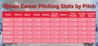 baseball archives stats