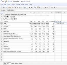 spreadsheets berkeley advanced media institute
