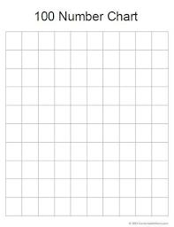 heardhomecom pleasant smith charts with entrancing smith charts