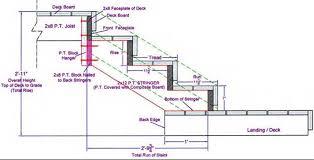 treppen rechner die wahl der perfekten treppen designs sind eine der wichtigsten