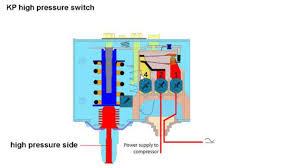 diagram compressor wiring danfosid 040942014750s gandul 45 77 79 119