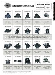 toyota corolla auto parts auto parts engine mount rubber 12305 22380 for toyota corolla