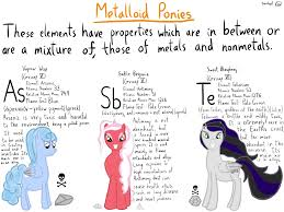 Periodic Table Metalloids Periodic Table Of Ocs Metalloid Ponies By Michylawhty On Deviantart