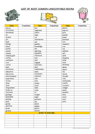Countable And Uncountable Nouns List List Of Most Common Uncountable Nouns Worksheet Free Esl