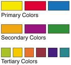 Pale Yellow Color Names Color Theory