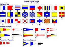 Army Signal Flags International Signal Codes Alphabet Children Education Classic