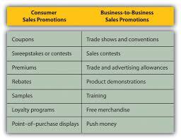 principles of marketing 2 0 flatworld