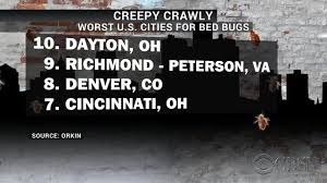 Orkin Bed Bug Spray These Are The Worst U S Cities For Bedbugs Cbs News