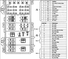 mazda 3 fuse box layout wiring amazing wiring diagram collections