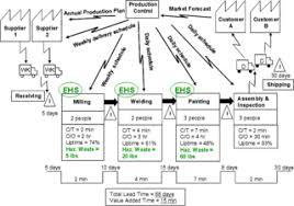 operations management wikipedia