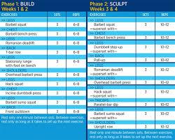 workout char template football workout schedule strength program