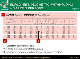 federal tax tables single century 21 accounting 2009 south western cengage learning today s