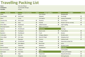 travel checklist template free excel templates