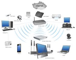 fios home network design computer network diagrams solution conceptdraw