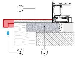 ponte termico davanzale ponte termico come eliminare finestre