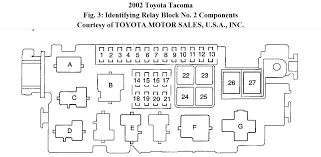 toyota camry dash lights dashboard lights went out and not sure which fuse to check
