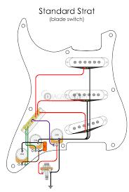 wiring electric guitar dolgular com