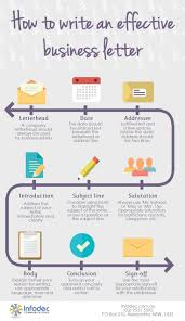 Composing Business Letter 74 best professional writing images on pinterest digital