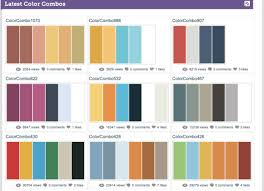 vastu colors for home exterior walls in hindi home painting