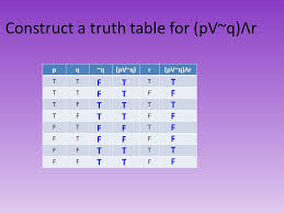 What Is A Truth Table If I Get A 100 Then I Will Have An A What Is P I Get A 100