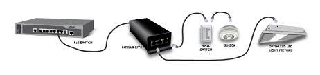 power over ethernet lighting cec to offer innovative lighting s poe system solid state lighting