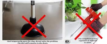 MiniSnake Drain Opener For Kitchen End   PM - Kitchen sink snake