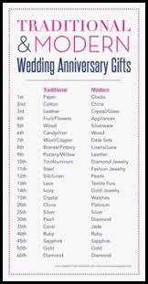 9th wedding anniversary gifts 9th wedding anniversary uk fresh 8 year anniversary quotes