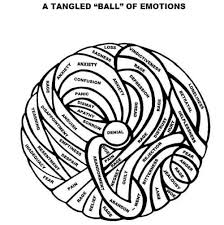 tangled ball of emotions in grief divorce and other transitions