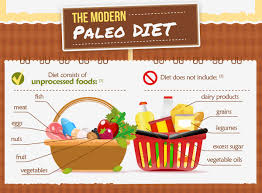 the paleo diet and how i u0027m doing it low histamine