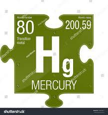 Periodic Table Mercury Mercury Symbol Element Number 80 Periodic Stock Vector 524039671