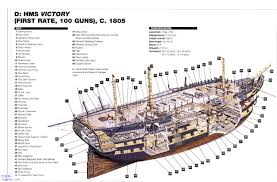 Cruise Ship Floor Plans by Hms Victory Cutaways Pinterest Hms Victory