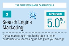 the 21 most valuable career u0026amp job skills