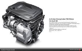 Audi Q5 Diesel - tdi tech the new longitudinally mounted 2 0 tdi engine from audi