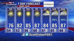 weather forecast for may 2 2016 story ktbc