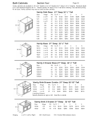 Height Of Kitchen Cabinet Standard Upper Cabinet Height Yeo Lab Co