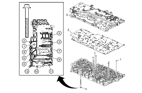 repair instructions off vehicle control valve body assembly