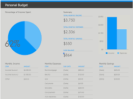 Spreadsheet Template For Budget Numbers Personal Monthly Budget Template Free Iwork Templates