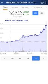 100 alphaideas stonehedge macy u0027s shares should be