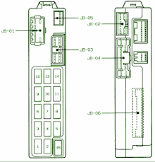 fuse box diagram mazda 323 fuse wiring diagrams instruction