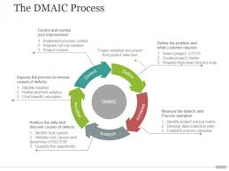 the dmaic process tamplate 2 ppt powerpoint presentation design