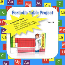 What Are The Families Of The Periodic Table Middle Periodic Table Project Learn Families Elements