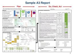 a3 report template ucsd class a3 management and root cause analysis the toyota way