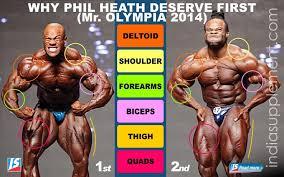 Phil Heath Bench Press Why Did Phil Win Phil Heath Vs Kai Green At Mr Olympia 2014