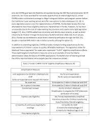florida s state children s health insurance program schip the